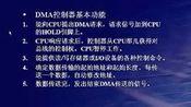 微处理器原理34-视频-同济大学-要密码到www.Daboshi.com—在线播放—优酷网,视频高清在线观看