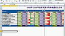 R04如何新建网页文件教程[www.nnduo.com].xls