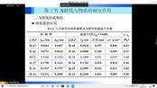 20200318_材料分析技术