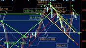 2019年10月17日最新上证指数股市趋势研判~日日更新言简意赅~原创走势模型图~股票多空操作指南