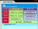 上海期货开户,15154180482 QQ 215891445 赠送独家指标软件