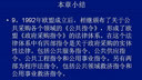 政府采购管理84-自考视频-西安交大-要密码到www.Daboshi.com