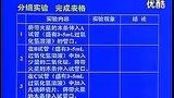 性质活泼的氧气梁龙江(新课程初中化学特级教师优质课教学示范)0001