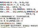 编译原理34-考研视频-吉林大学-要密码到www.Daboshi.com