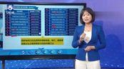 图解2018中国500强企业现状