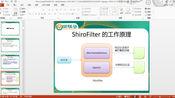 尚硅谷Shiro