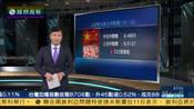 2016-03-11凤凰财经日报 欧元带动人民币创年内新高 宽松空间遭压缩