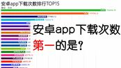 安卓哪款app下载次数最多?看完这份榜单就知道了!