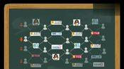 潘程龙:美团网简介--商业合作伙伴