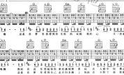 音药汇(吉他篇) 第80期 吉他弹唱许巍《故乡》(3)