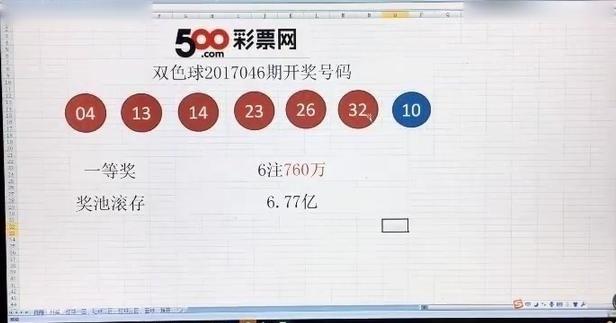 500彩票网专家团队:双色球17047期号码提点(视频)