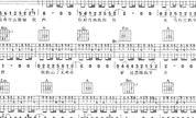音药汇(吉他篇) 第81期  吉他弹唱《蓝莲花》(1)