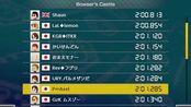 Bowser's Castle [150cc] - 2-00.813 - Shaun (Mario Kart 8 Deluxe World Record)