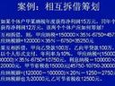 税收筹划与代理41-自考视频-西安交大-要密码到www.Daboshi.com