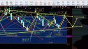 2019年11月5日最新上证指数股市趋势研判~日日更新言简意赅~原创走势模型图~股票多空操作指南
