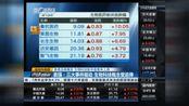 香港流感爆发 生物科技股早盘集体上市