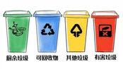 """为破解垃圾分类困局,北京将推垃圾""""强制分类"""""""