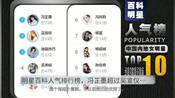 明星百科人气排行榜,冯芷墨超过吴宣仪排第一