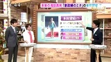 浅田真央(mao asada) 初滑  未来浅田真央?!