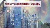 国家统计局:9月70大中城市房价环比无一上涨