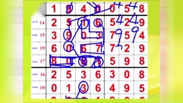 今天1996期七星彩开奖预先分析规律走势,057期七星彩探秘