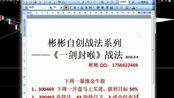 陈天桥:紫嫣金主如何判断阻力位与支撑位(1)