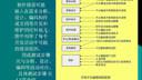 软件工程概论18-教学视频-西安交大-要密码到www.Daboshi.com