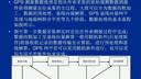 测量学45-考研视频-西安交大-要密码到www.Daboshi.com