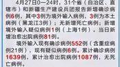 31省区市新增确诊6例,其中3例为本土病例